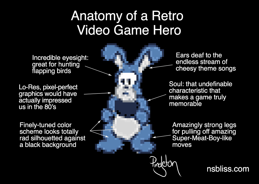 Anatomy of a Retro Video Game Hero